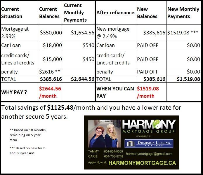 harmony-mortgage-refinance